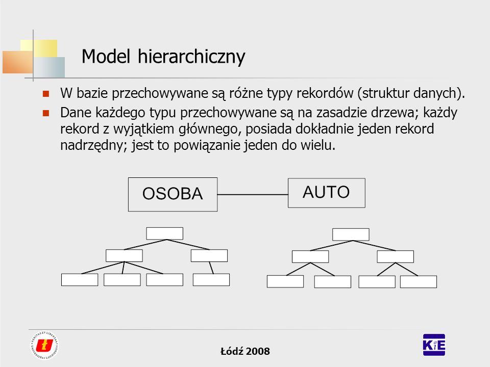 Model hierarchiczny W bazie przechowywane są różne typy rekordów (struktur danych).