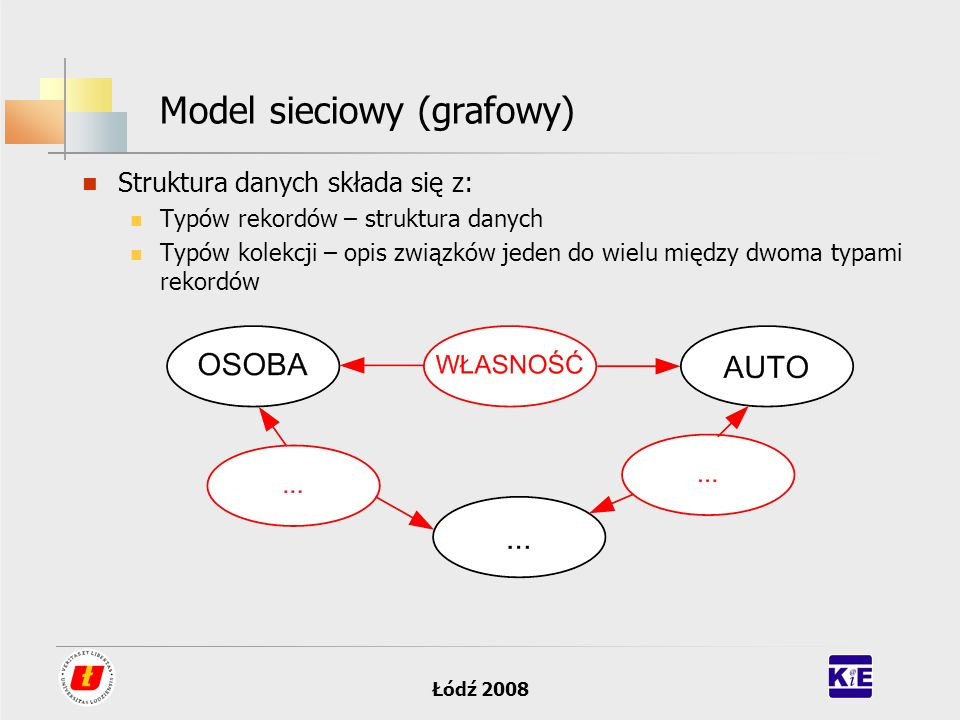 Model sieciowy (grafowy)