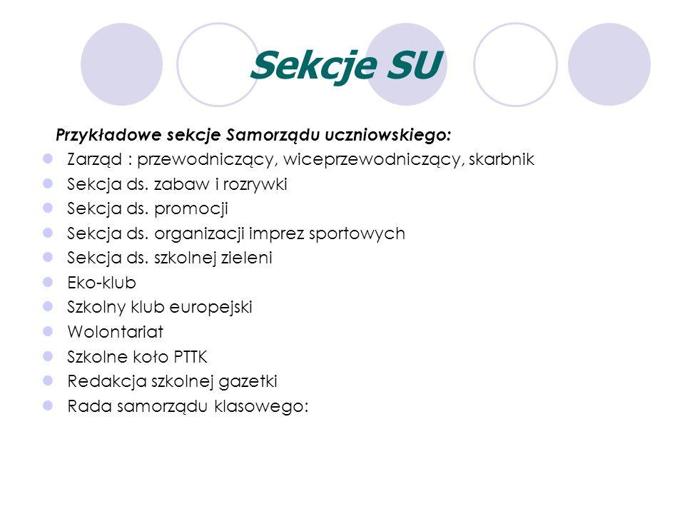 Sekcje SU Przykładowe sekcje Samorządu uczniowskiego: