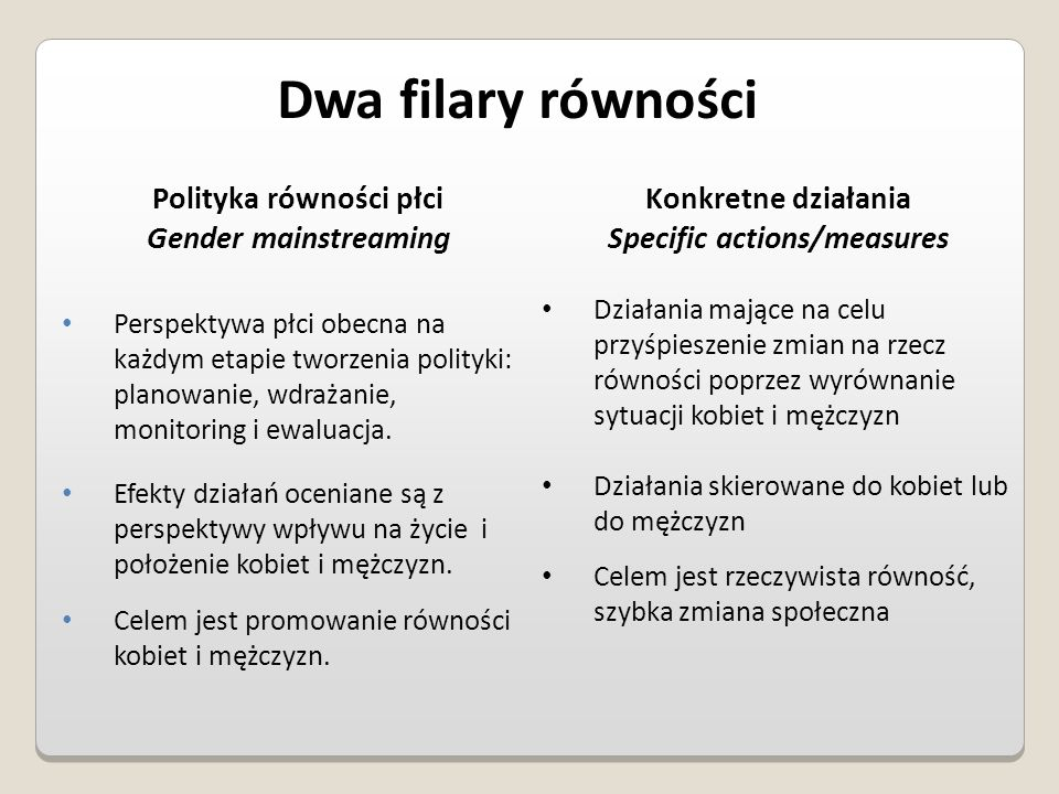 Polityka równości płci Specific actions/measures
