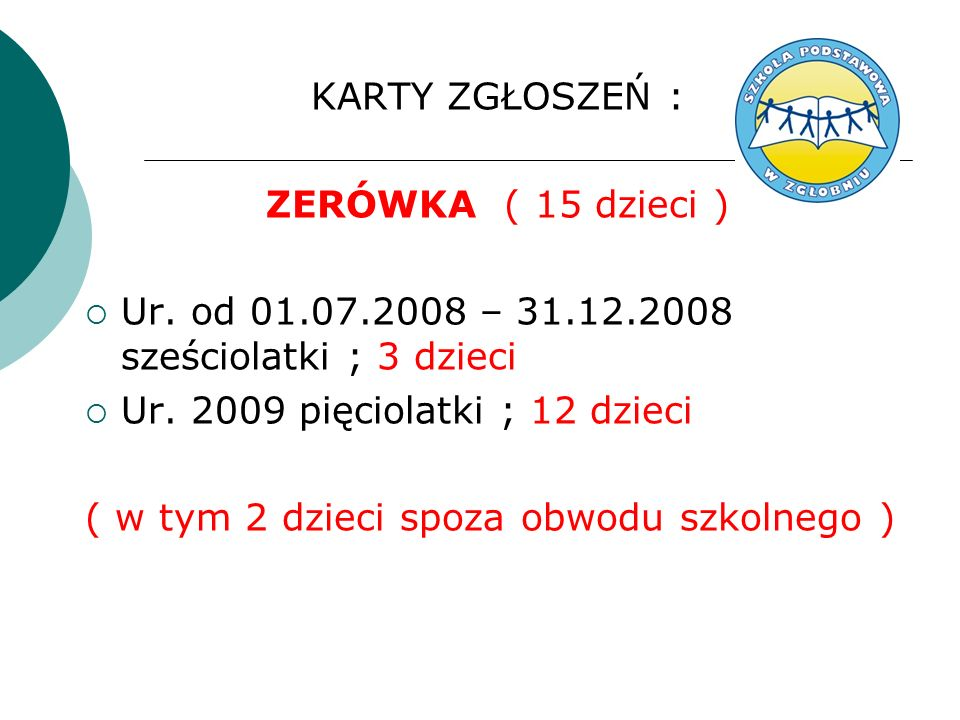 KARTY ZGŁOSZEŃ : ZERÓWKA ( 15 dzieci ) Ur. od 01.07.2008 – 31.12.2008 sześciolatki ; 3 dzieci. Ur. 2009 pięciolatki ; 12 dzieci.