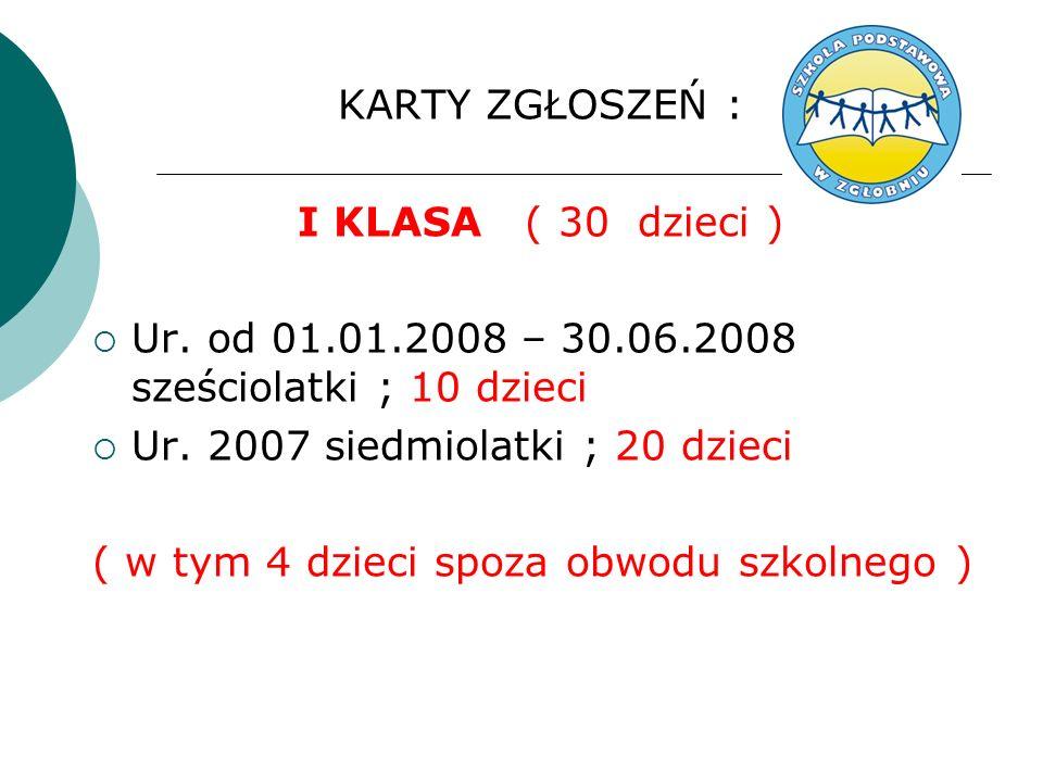 KARTY ZGŁOSZEŃ : I KLASA ( 30 dzieci ) Ur. od 01.01.2008 – 30.06.2008 sześciolatki ; 10 dzieci.