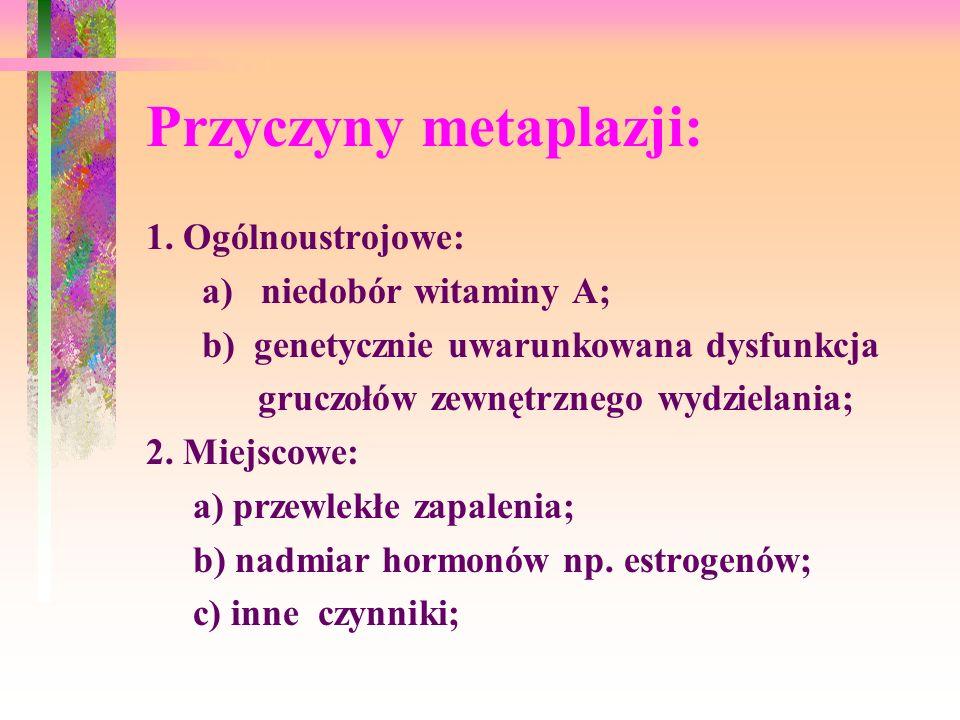 Przyczyny metaplazji: