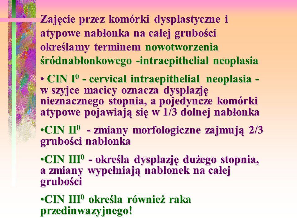 Zajęcie przez komórki dysplastyczne i atypowe nabłonka na całej grubości określamy terminem nowotworzenia śródnabłonkowego -intraepithelial neoplasia