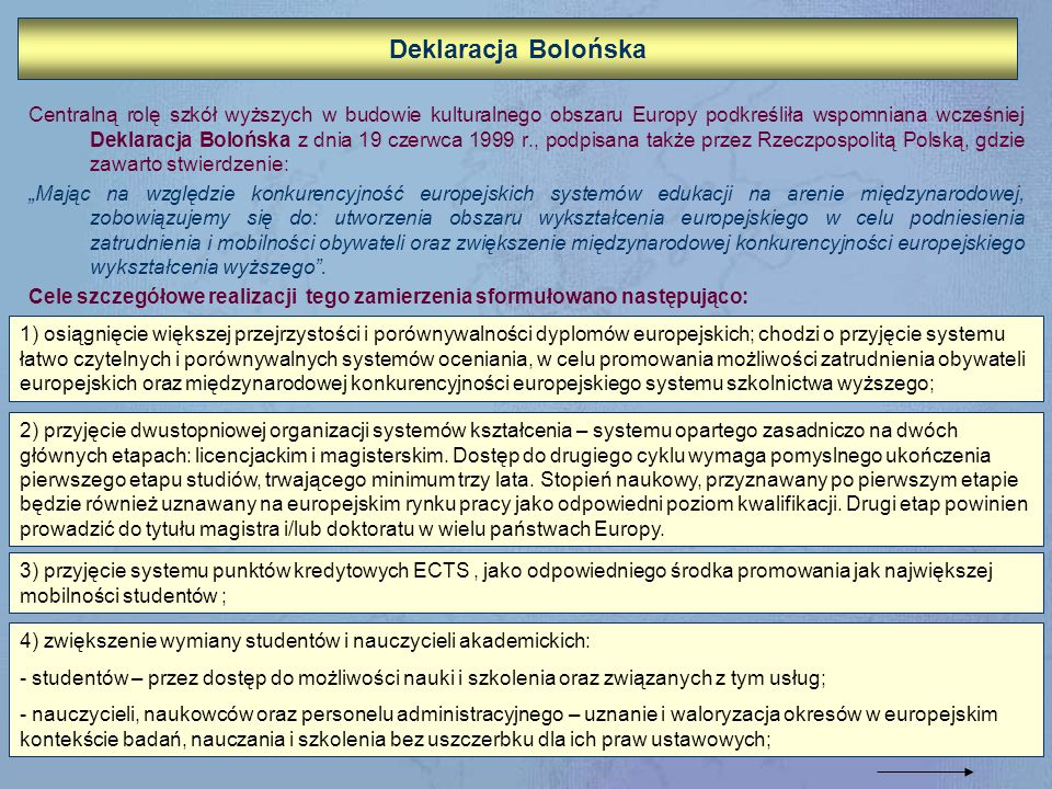 Deklaracja Bolońska