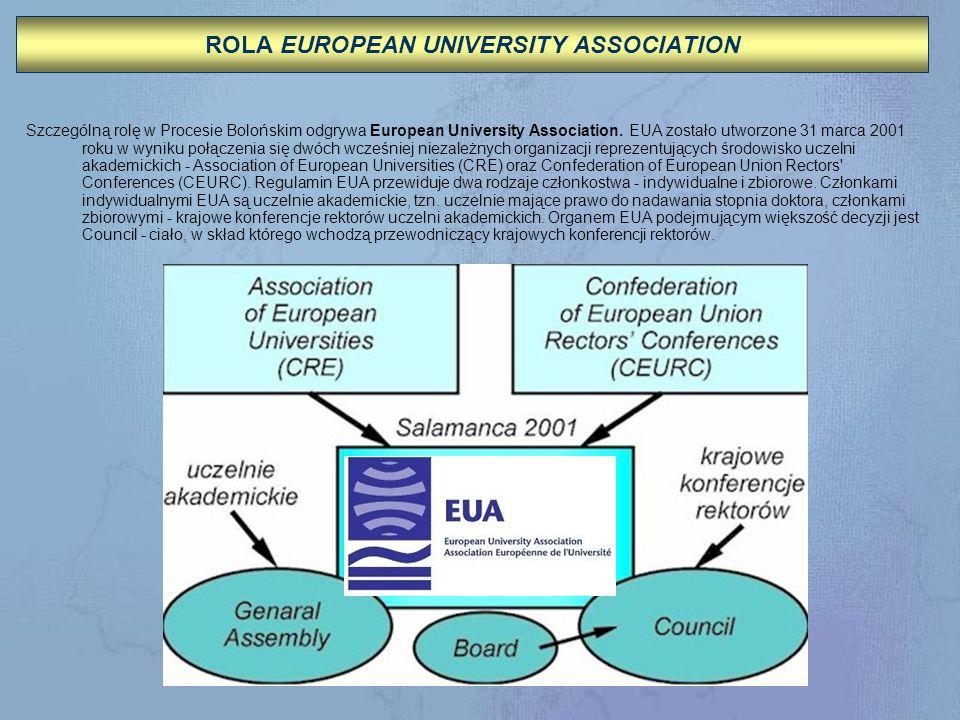 ROLA EUROPEAN UNIVERSITY ASSOCIATION