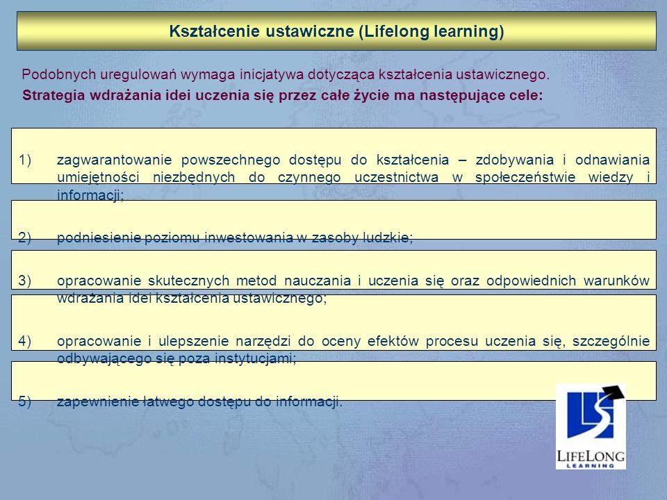 Kształcenie ustawiczne (Lifelong learning)