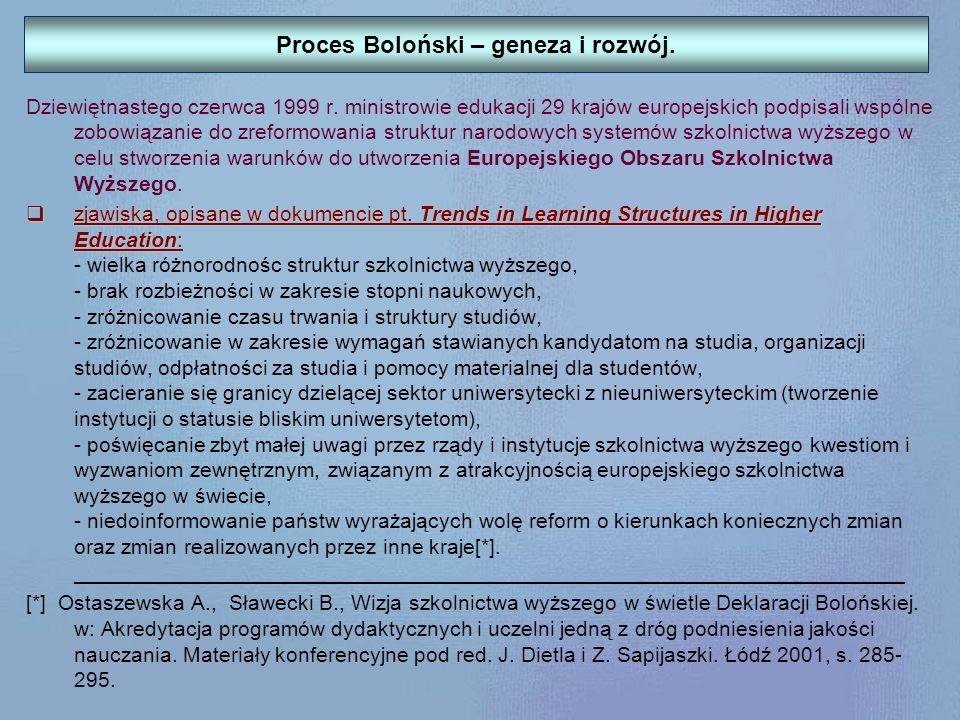 Proces Boloński – geneza i rozwój.