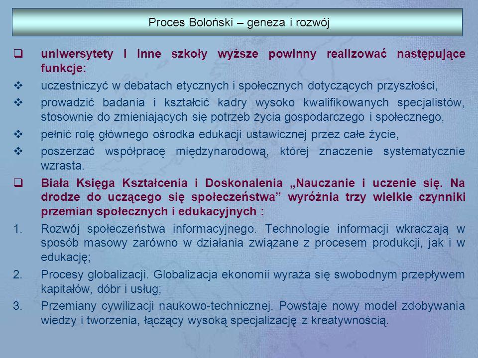 Proces Boloński – geneza i rozwój