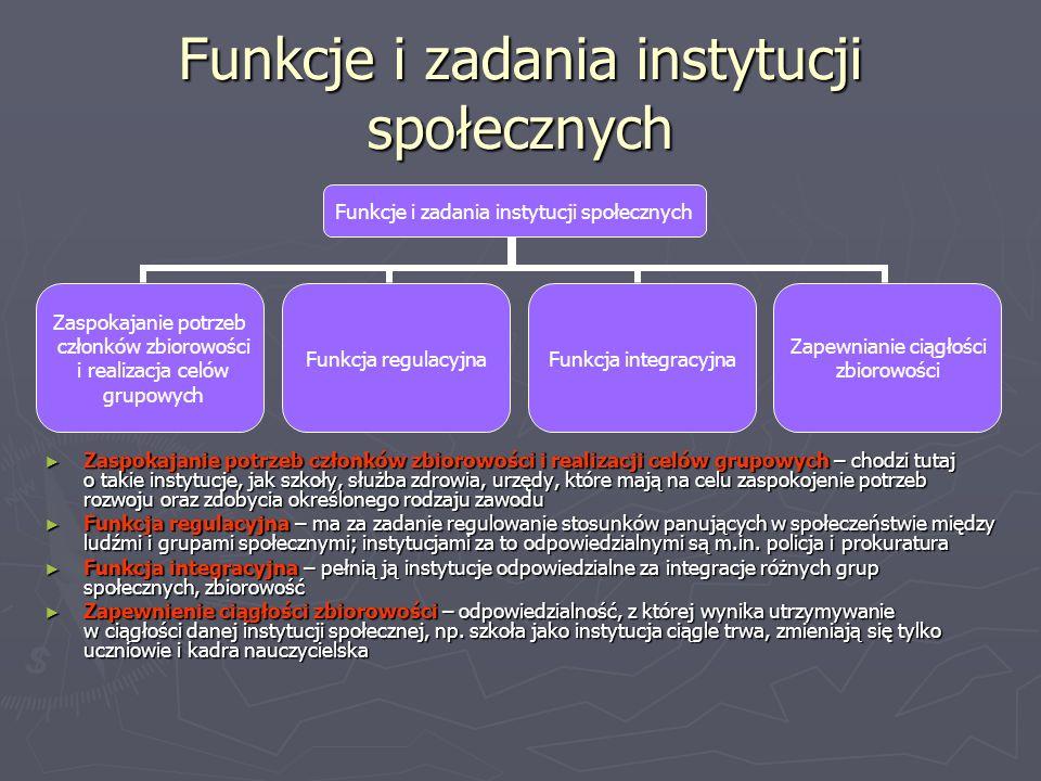 Funkcje i zadania instytucji społecznych