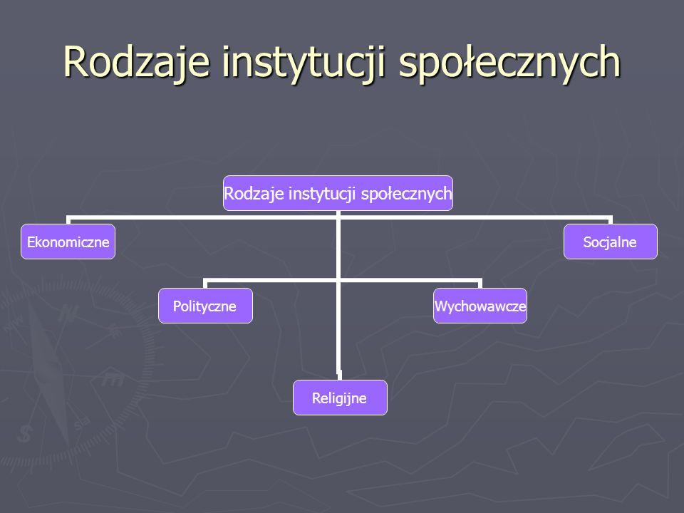 Rodzaje instytucji społecznych