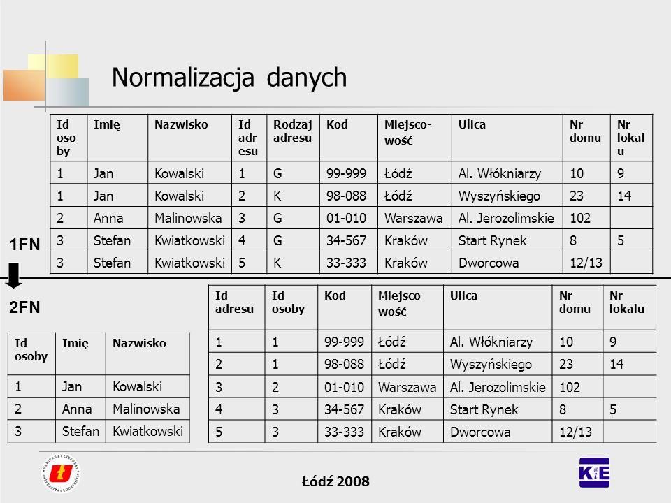 Normalizacja danych 1FN 2FN 1 Jan Kowalski G 99-999 Łódź