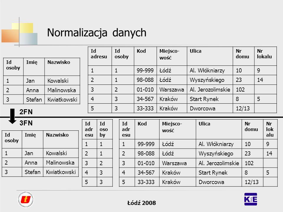 Normalizacja danych 2FN 3FN 1 99-999 Łódź Al. Włókniarzy 10 9 2 98-088