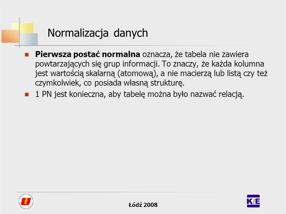 Normalizacja danych