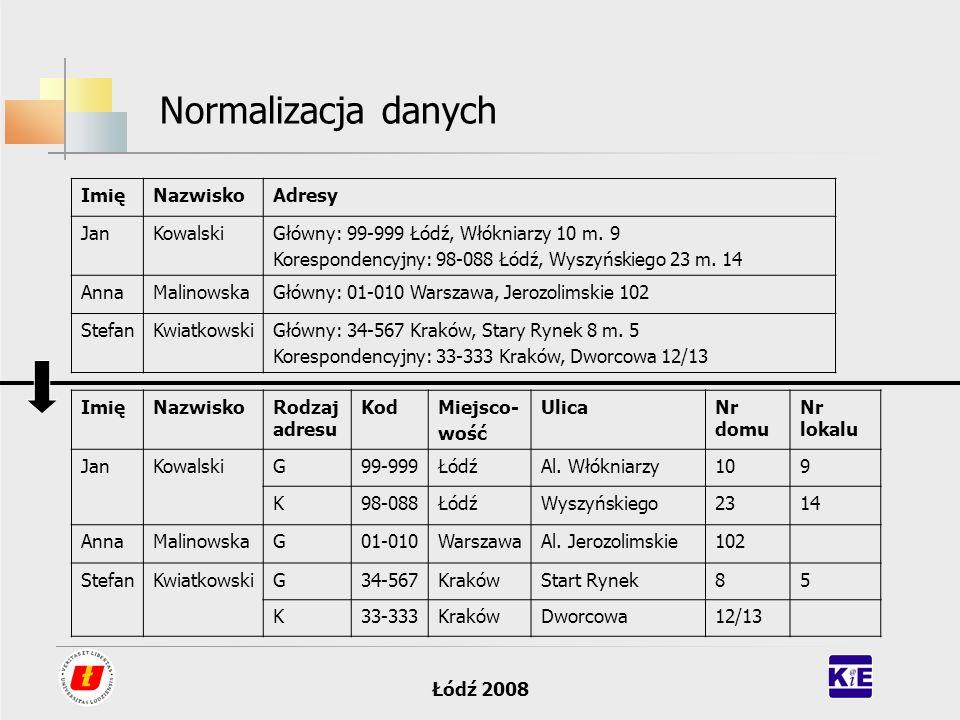 Normalizacja danych Imię Nazwisko Adresy Jan Kowalski