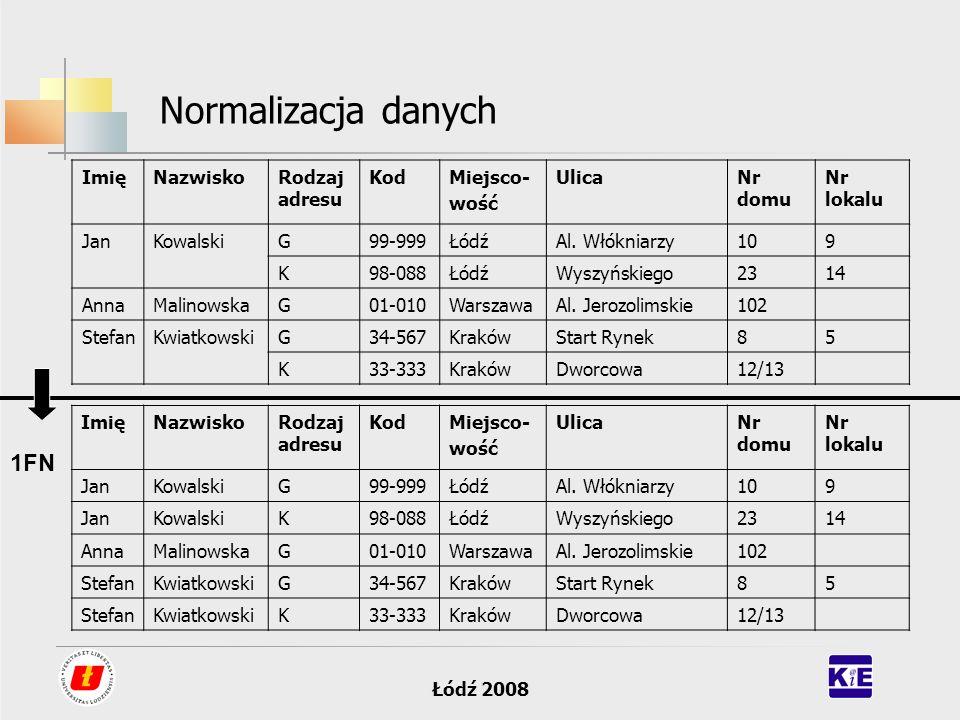 Normalizacja danych 1FN Imię Nazwisko Rodzaj adresu Kod Miejsco- wość