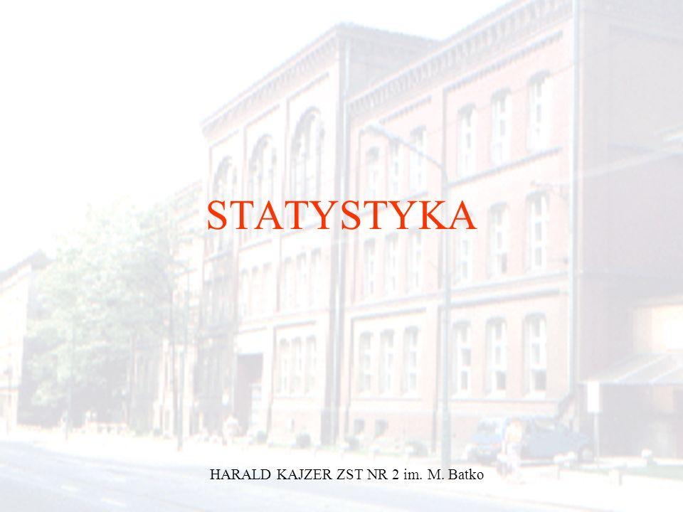 HARALD KAJZER ZST NR 2 im. M. Batko