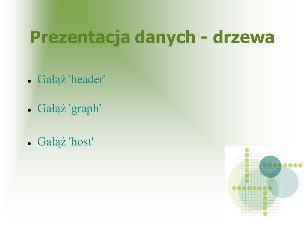 Prezentacja danych - drzewa
