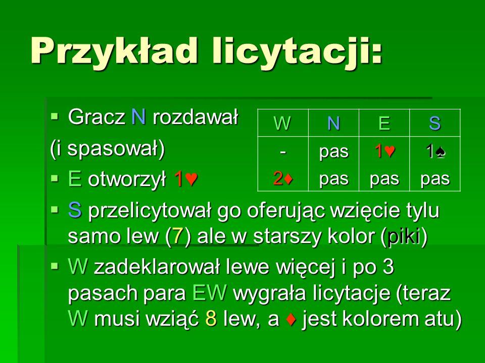 Przykład licytacji: Gracz N rozdawał (i spasował) E otworzył 1♥