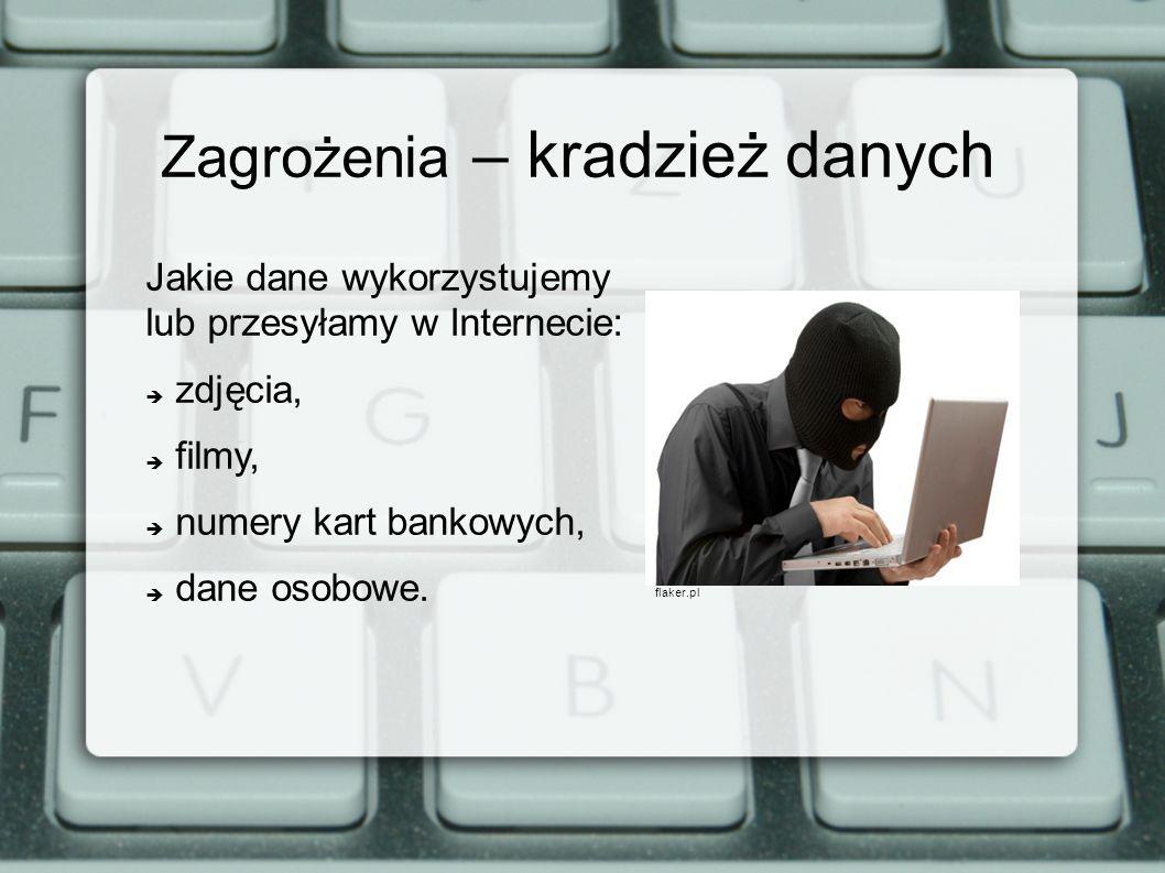 Zagrożenia – kradzież danych