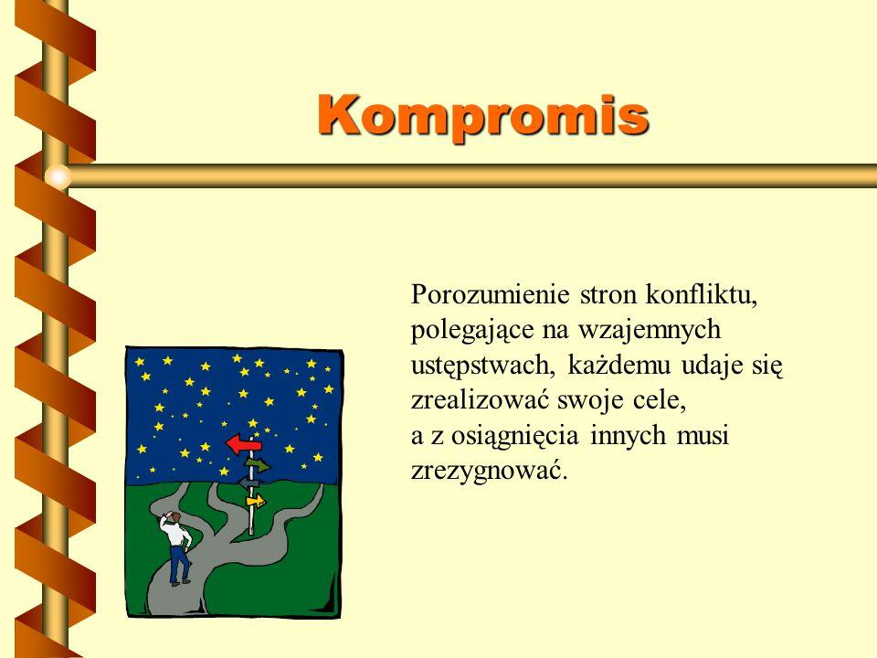 Kompromis Porozumienie stron konfliktu, polegające na wzajemnych ustępstwach, każdemu udaje się zrealizować swoje cele,