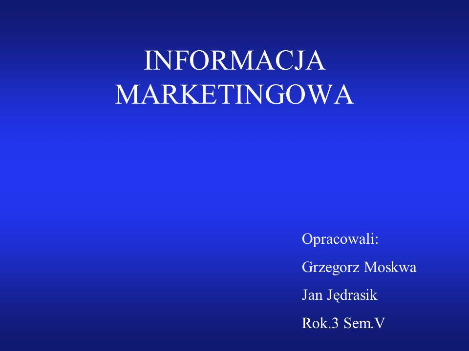 INFORMACJA MARKETINGOWA