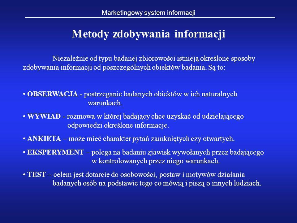 Metody zdobywania informacji