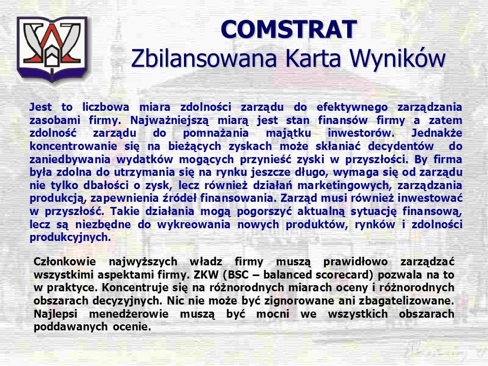 COMSTRAT Zbilansowana Karta Wyników