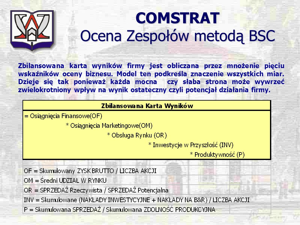 COMSTRAT Ocena Zespołów metodą BSC