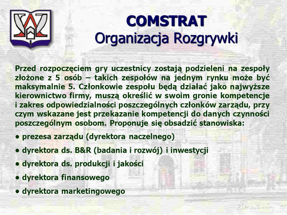 COMSTRAT Organizacja Rozgrywki