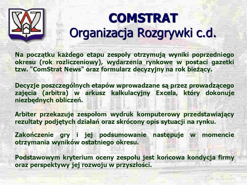 COMSTRAT Organizacja Rozgrywki c.d.