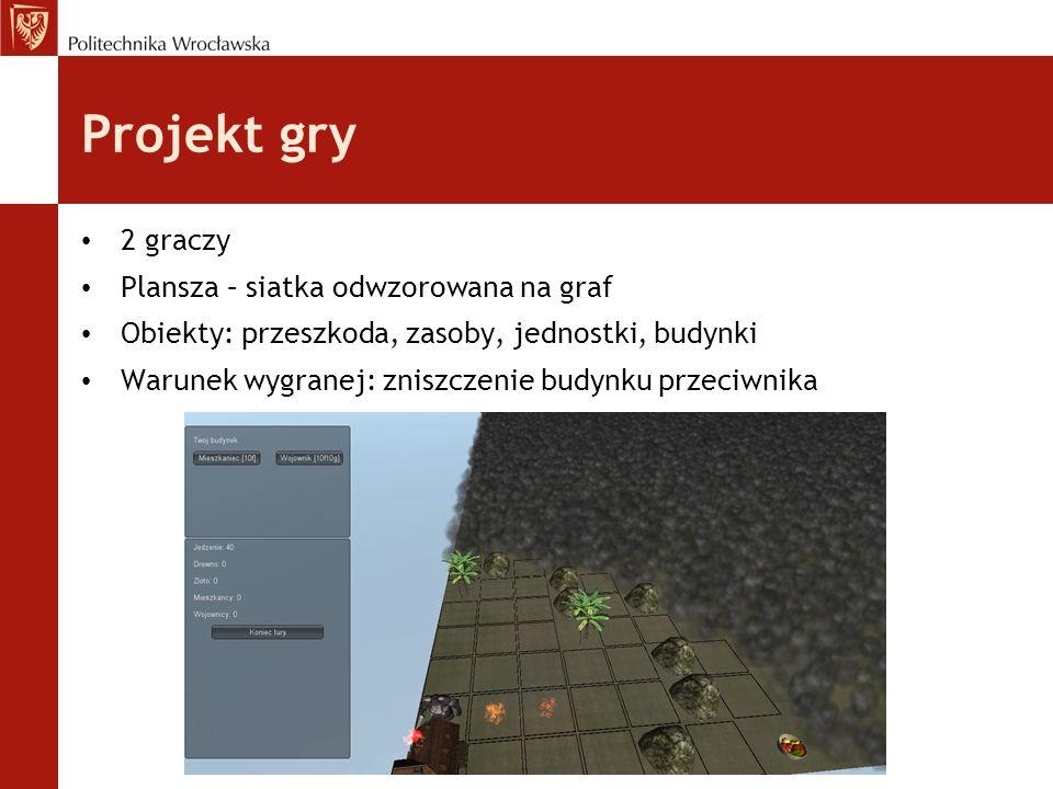 Projekt gry 2 graczy Plansza – siatka odwzorowana na graf