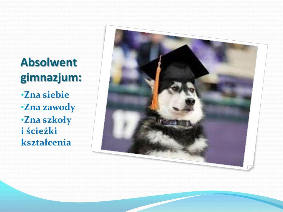 Absolwent gimnazjum: Zna siebie Zna zawody
