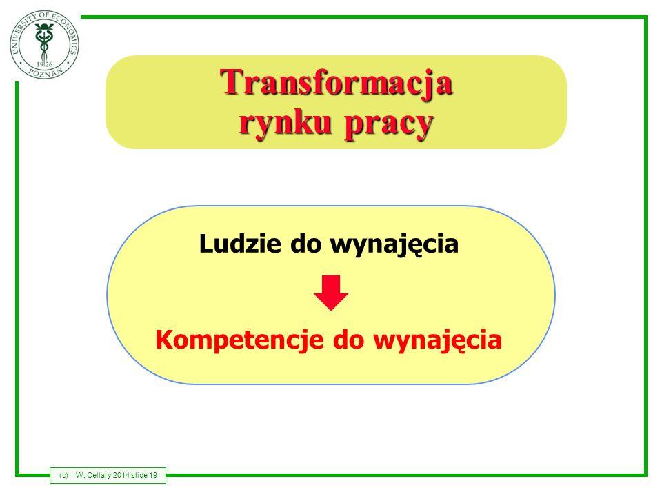 Transformacja rynku pracy