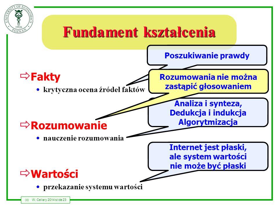 Fundament kształcenia