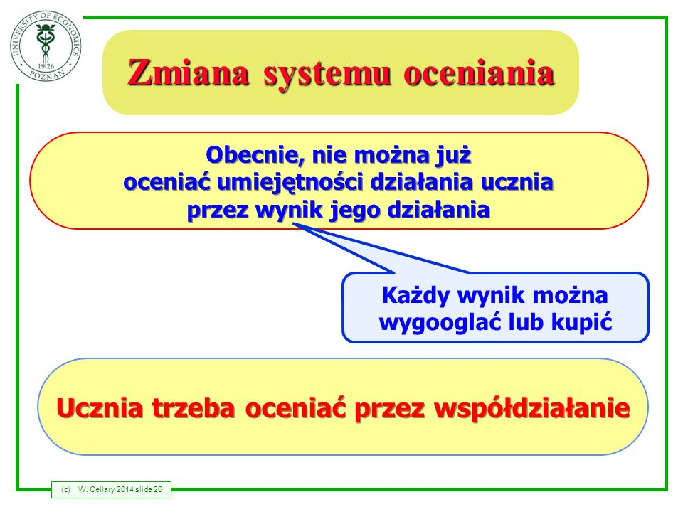 Zmiana systemu oceniania