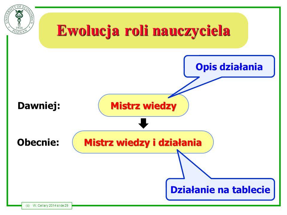 Ewolucja roli nauczyciela