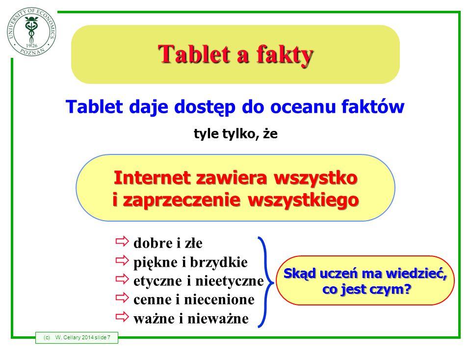 Tablet a fakty Tablet daje dostęp do oceanu faktów