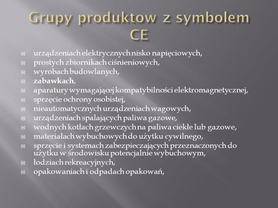 Grupy produktow z symbolem CE