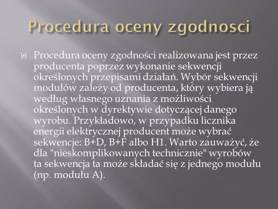 Procedura oceny zgodnosci
