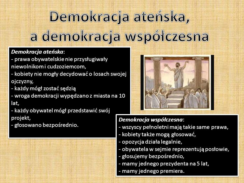 a demokracja współczesna