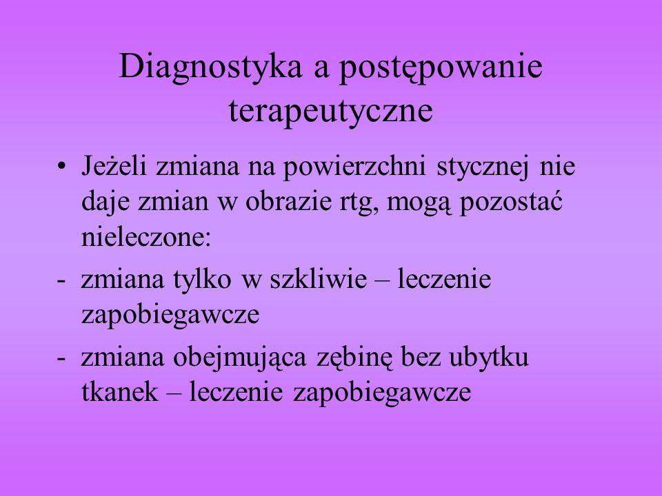 Diagnostyka a postępowanie terapeutyczne