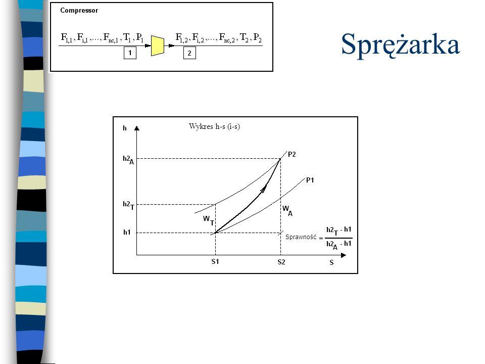 Sprężarka Wykres h-s (i-s) Sprawność