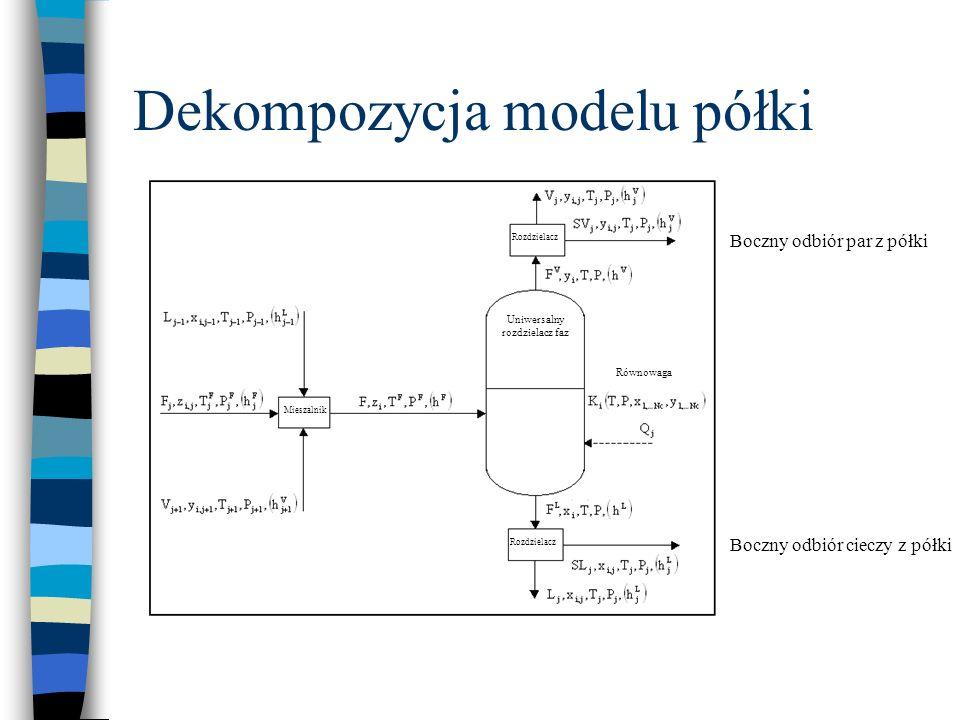 Dekompozycja modelu półki