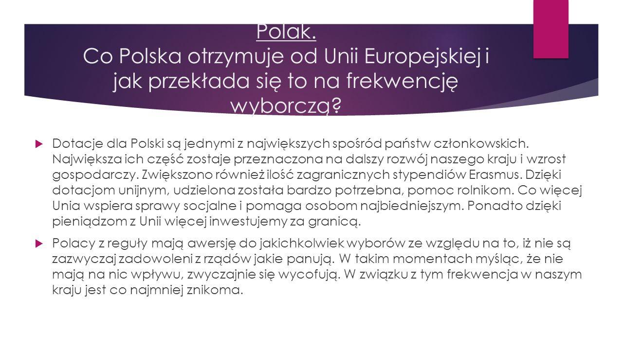 Polak. Co Polska otrzymuje od Unii Europejskiej i jak przekłada się to na frekwencję wyborczą