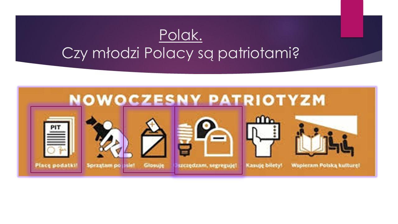Polak. Czy młodzi Polacy są patriotami