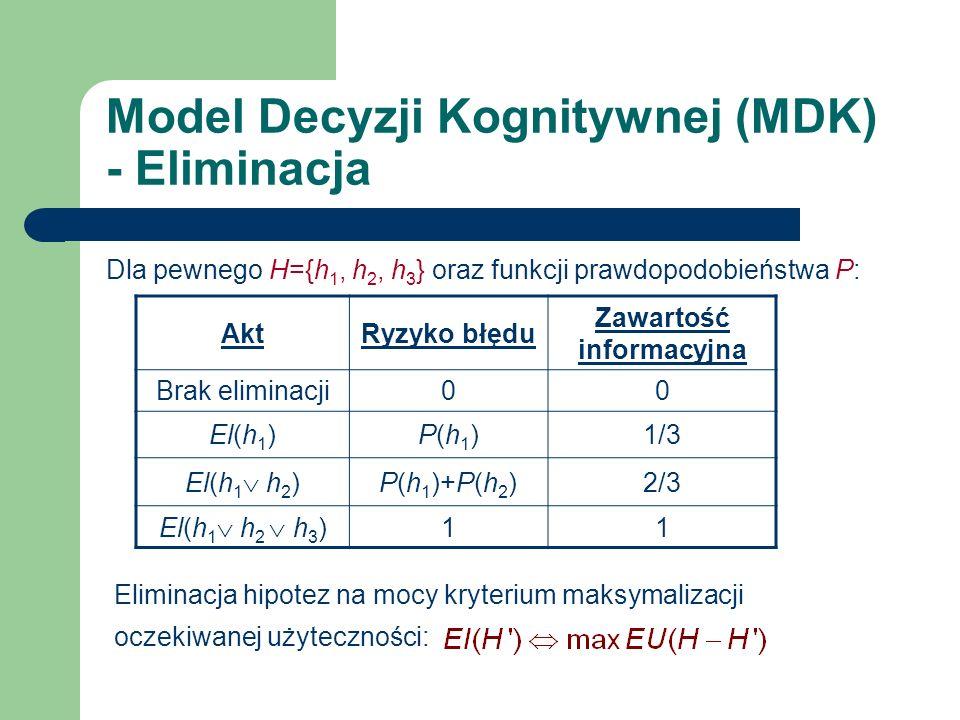 Model Decyzji Kognitywnej (MDK) - Eliminacja