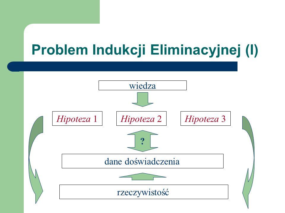 Problem Indukcji Eliminacyjnej (I)