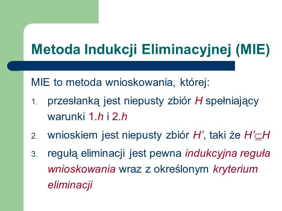 Metoda Indukcji Eliminacyjnej (MIE)