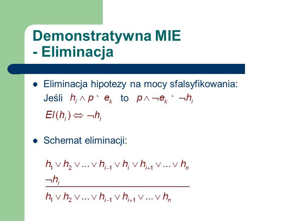 Demonstratywna MIE - Eliminacja